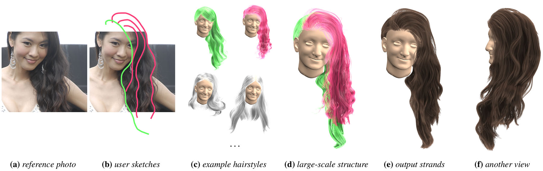 Miraculous Single View Hair Modeling Using A Hairstyle Database Linjie Luo Short Hairstyles Gunalazisus